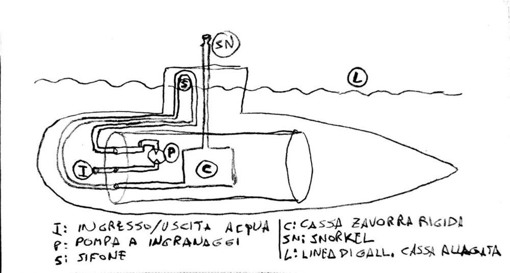 1763380168_SnorkelBallastSystem_2.thumb.jpg.c5dd72a87913745f94583290445ecc19.jpg