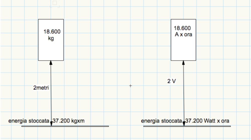 daBruno_20210704_batteria_avanti3_2.PNG